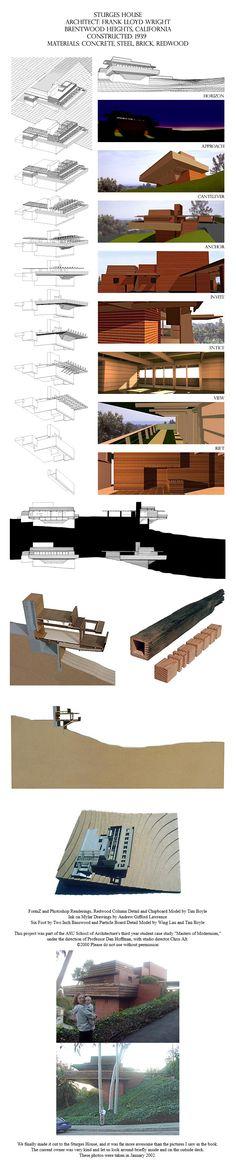 Sturges House by Frank Lloyd Wright | Tim Boyle Design