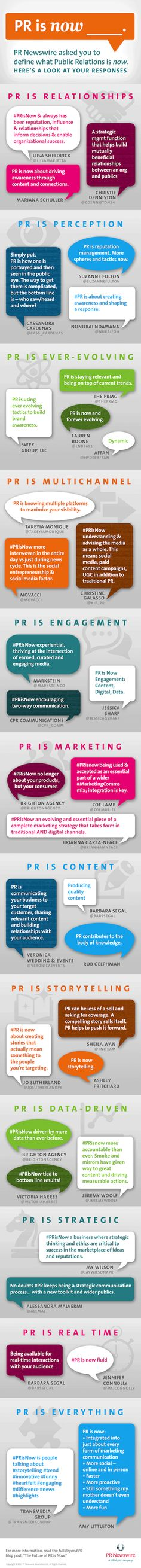 How do you define #PR? Several communications pros shared what they consider to be their responsibilities in today's digital- and traditional-media landscapes. #publicrelations