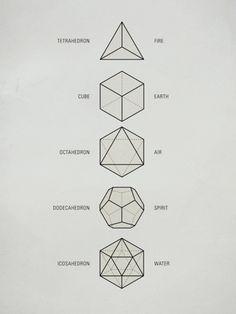 Geometry + Nature