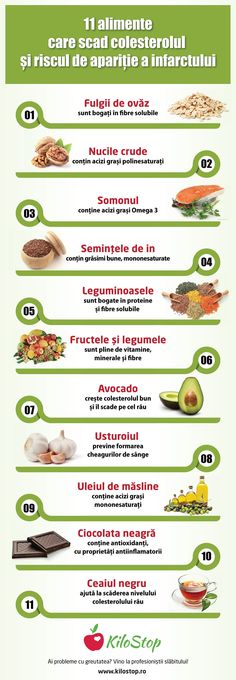 Ai colesterolul crescut?  Iată 11 alimente care te ajută să ţii colesterolul sub control! #dieta #nutritie #colesterol Healthy Diet Recipes, Healthy Nutrition, Healthy Weight, Healthy Habits, Healthy Tips, Health And Fitness Tips, Health Diet, Herbalism, Healthy Lifestyle