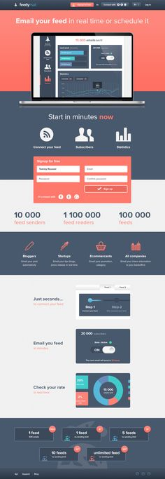 Homepage FeedyMail