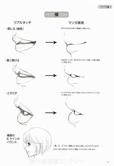 Lips with side profile if face for manga/anime drawing