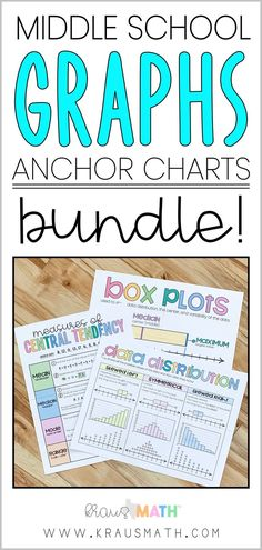 6th Grade Math Posters BUNDLE! POSTERS INCLUDED:Measures of Central TendencyData DistributionBox Plots*You do NOT need a special printer to create full-sized posters for your classroom! Each poster includes 3 sizes! #middleschoolmath #posters #mathposters #classroomposters #6thgrademath #7thgrademath #8thgrademath
