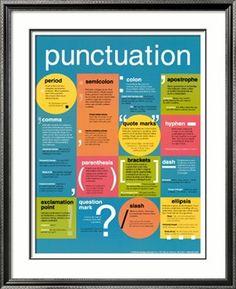 Punctuation on art.co.uk