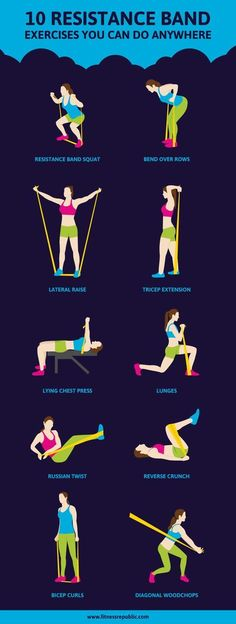 www.littlevendorathletics.com 10 Resistance Band Exercises...good for travel