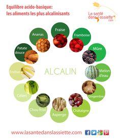 La Santé dans l'Assiette: Fiche pratique - Les aliments les plus alcalinisants