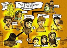 """This guide is intended to supplement study materials for curriculum focus on """"The Breadwinner"""" by Deborah Ellis."""