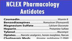pharmacology-antidotes