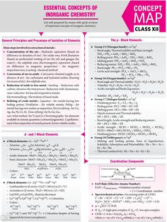 Concepts of Chemistry - - Chemistry Class 12, Chemistry Quotes, Element Chemistry, Chemistry Projects, Study Chemistry, Chemistry Worksheets, Chemistry Classroom, Chemistry Lessons, Physical Chemistry