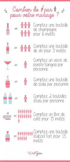 Quantité de boissons alcool et sans alcool 2