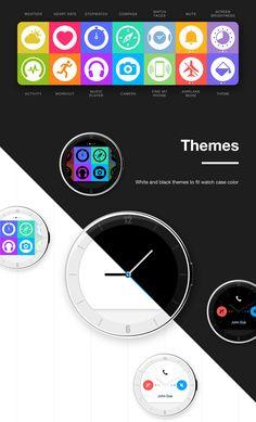Alcatel Watch UX on Behance