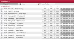 HIGHLIGHTS  www.crowin24.com  #betting #sportsbetting #sportwettten #sport #wetten #casino #games #today #saturday #fun