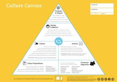 Large culture canvas dh p