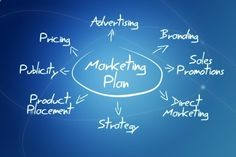 How to write a marketing plan - Free marketing plan outline
