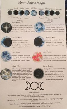To the Moon & Back - Stephanie Goudreault 月相 Moon Spells, Wiccan Spells, Magick, Magic Spells, Green Witchcraft, Magic Book, New Moon Rituals, Full Moon Ritual, Grimoire Book