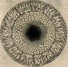 Robert Fludd, 1617 - from the book Utriusque Cosmi
