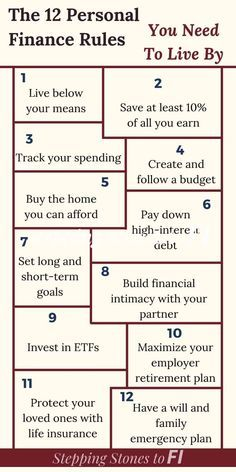 These are the top personal finance rules you need to follow. Save more money, build wealth and achieve financial security with these 12 money rules. #personalfinance #financialplanning #savemoney #familybudget #budget #moneymanagement
