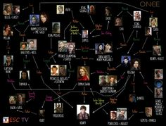The confusingly perfect family tree that is becoming more confusingly perfect every season.