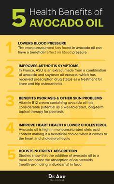 Avocado oil benefits - Dr. Axe