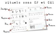 Rituels sons Cp et CE1 | Bout de Gomme