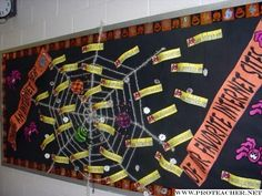 October, Halloween, Spiders: Spinning A Web of our Favorite Internet Sites Bulletin Board October Bulletin Boards, Halloween Bulletin Boards, Classroom Bulletin Boards, Classroom Ideas, School Door Decorations, Class Decoration, Library Decorations, Computer Lab Classroom, Computer Class