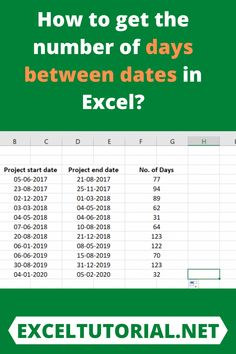 Has it ever happened to you that you are working on a project and you want to count the total number of days, you were working on the same? Medical Technology, Computer Technology, Computer Programming, Energy Technology, Computer Tips, Technology Gadgets, Excel For Beginners, Excel Hacks, Lean Six Sigma