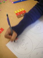 Using fraction bars to create equivalent fractions, then inputting on circle maps.