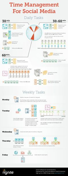 Time Management for Social Media | #infographics repinned by @Piktochart