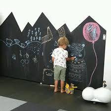 kara tahta boyası ile ilgili görsel sonucu