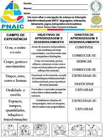Atividades Escolares: VAMOS PLANEJAR: NOVA BNCC SEM COMPLICAÇÕES Sistema Solar, Study Hard, 5 Year Olds, Christmas Activities, First Grade, Pre School, Homeschool, Language, How To Plan