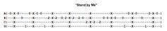 Stand by Me Ukulele Fingerpicking Pattern Ukulele Tabs Songs, Ukulele Fingerpicking Songs, Uke Tabs, Ukulele Chords, Christmas Ukulele Songs, Ed Sheeran Ukulele, Disney Ukulele, Guitar Chord Chart, Guitar Stand