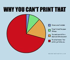Why You Can't Print That