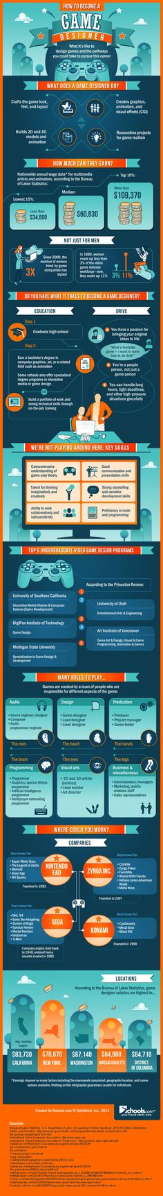 Infographic: How to Become a Game Designer  I think.. this is what I want to do for the rest of my life. (: