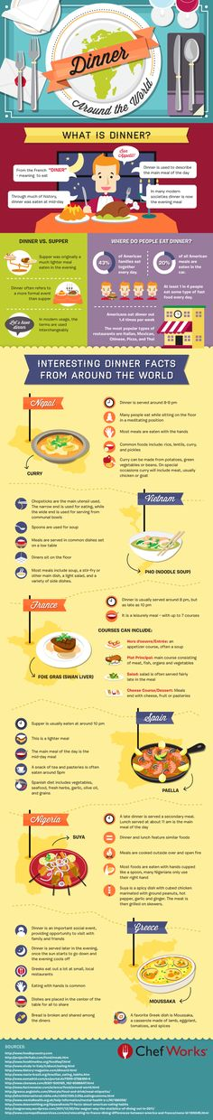 Dinners Around The World #Infographic #Dinner #Food