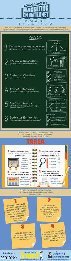 Cómo hacer marketing en Internet realmente efectivo #Infografía  Ideas Negocios Online para www.masymejor.com