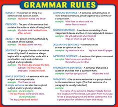 What are the basics of English grammar? English Grammar Rules, Grammar And Punctuation, Learn English Grammar, Teaching Grammar, Grammar Lessons, English Writing, Teaching Writing, English Words, English Vocabulary