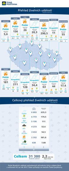 Infografika pro Českou pojišťovnu – Přehled živelních událostí #infographics Map, Location Map, Maps