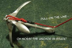 Simply Me Fishing: Chapter 4 understanding and Ideas a)Anchor ...