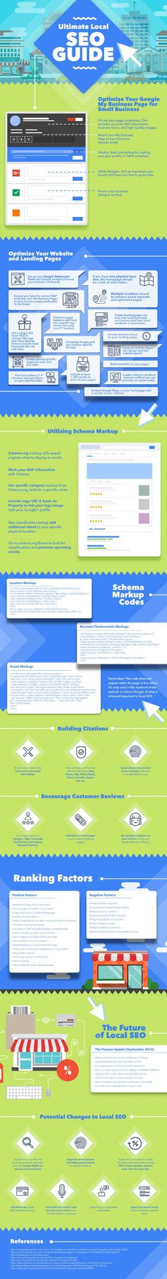Search Engine Marketing - The Ultimate Local SEO Guide [Infographic] : MarketingProfs Article