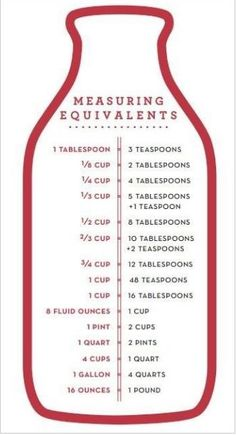 Free Printable: Martha Stewart Kitchen Measurements Guide - My Frugal Adventures Free Printable for cooking measurements~ or take a pic with your phone and have it with you for a reference at the grocery store. Martha Stewart Kitchen, Martha Stewart Recipes, Kitchen Cheat Sheets, Kitchen Measurements, Recipe Measurements, Tips & Tricks, Baking Tips, Baking Pan, Baking Secrets