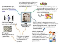 La teoría de Lev Vygotsky y cómo la aplicamos en clase | Arquitecturas  digitales del aprendizaje para una educación 3.0 | Scoop.it