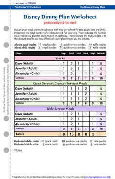 Free E-Worksheet: Dining Plan for 2 Adults/1 Child/5 Days - PassPorter Community - Boards & Forums on Walt Disney World, Disneyland, Disney Cruise Line, and General Travel