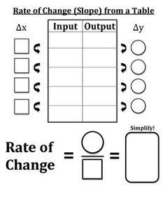 irrational numbers worksheet 8 ns 1 8 ns 2 math teacher pinterest irrational numbers. Black Bedroom Furniture Sets. Home Design Ideas