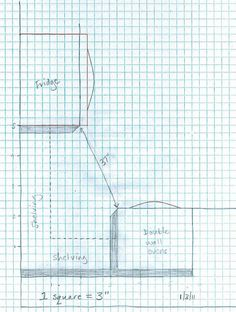 Corner Pantry Dimensions And Kitchen Layouts Google Search