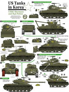 Korean War Tanks