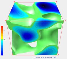 Direct measurements of the wave nature of matter New experimental techniques map out wave properties only known previously from theory. by Matthew Francis  Direct measurements of the wave nature of matter