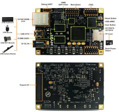 28 Best Z-turn Board - Xilinx Zynq-7010/20 SoC based Single