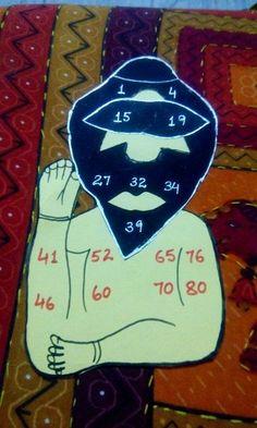 Comedy Nights With Kapil Sharma Theme Kitty Party games and ideas. Kapil Sharma theme tambola ticket and one minute party game. Kitty Party Games, Kitty Games, Birthday Party Games, Cat Party, One Minute Party Games, Tambola Game, Comedy Nights With Kapil, Kapil Sharma, Festivals Of India