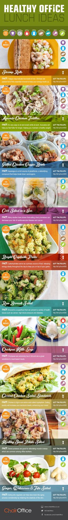 10 Healthy Office Lunches