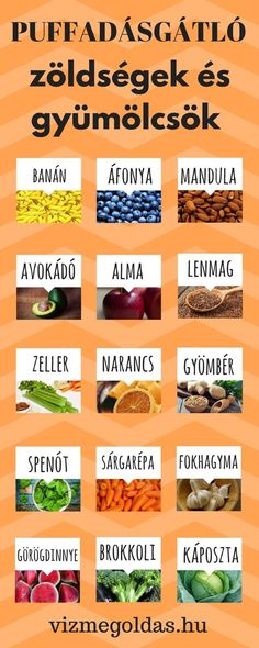 Healthy Eating - Antifouling Vegetables And Fruits Source by vizmegoldas Natural Remedies Sore Throat, Natural Home Remedies, Herbal Remedies, Health And Wellness, Health Fitness, Constipation Remedies, Herbal Medicine, Food Hacks, Herbalism